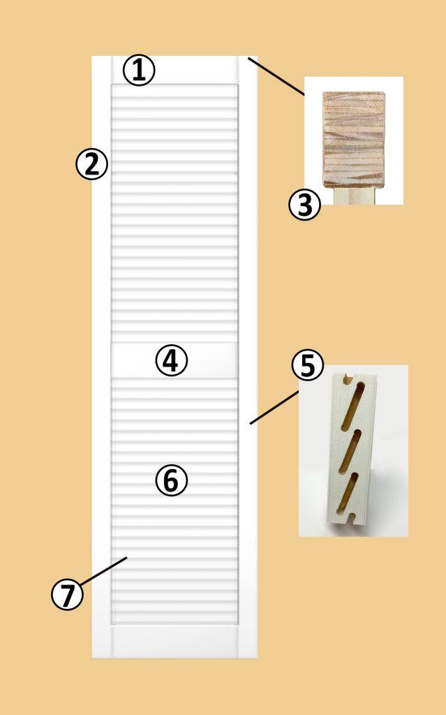 The Anatomy of a Louvre Door